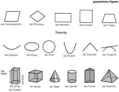 geometrische_formen_kreis_ellipse_quadrat_rechteck_kugel_wuerfel