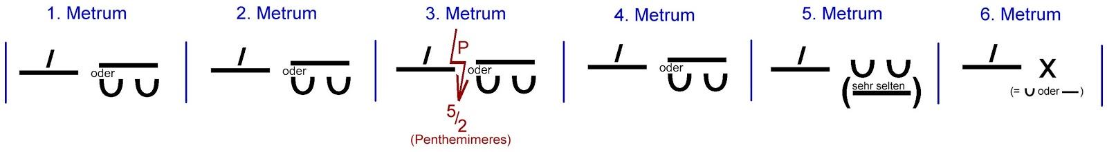 Vorzüge der Hexameterdichtung